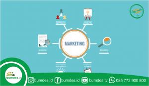 Strategi Pemasaran Produk BUMDes